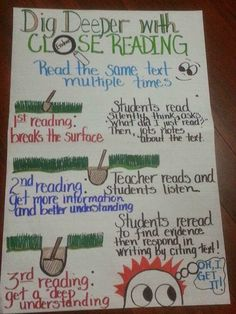 Close Reading in the Classroom - Second Grade Nest