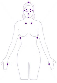 Free Eft Tapping Chart
