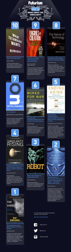 Our Robot Overlords: Top 10 Books Highlighting the Rise of AI