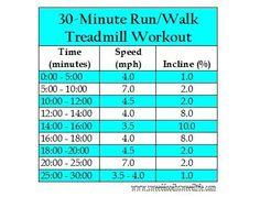 30 minutes - Run/Walk Treadmill Workout