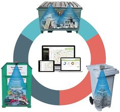 Intelligent monitoring of high-value recyclables with IoT technology