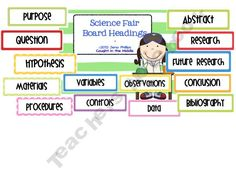 Created in the landscape format, this package includes 12 sets of board headings for a science fair board. Each set is 7 pages long, with 2 titles. 4th Grade Science, Stem Science, Kindergarten Science, Middle School Science, Science Classroom, Teaching Science, Science For Kids, Science Ideas, Elementary Science