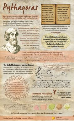 Pythagoras was said to have been the first man to call himself a philosopher; in fact, the world is indebted to him for the word philosopher. Philosophy Quotes, Philosophy Theories, History Of Philosophy, Philosophy Of Science, E Mc2, Ancient Greece, History Facts, World History, Sacred Geometry