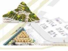 Sanya Lake Park Super Market Proposal / NL Architects