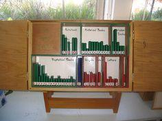 atrium Bible Liturgical Books Catechesis of the Good Shepherd