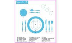 El sabor de mi cocina...: Protocolo de mesa