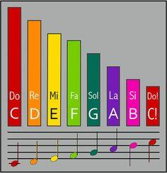Boomwhackers | Muziek In School Elementary Music Lessons, Music Lessons For Kids, Music Lesson Plans, Music For Kids, Piano Music With Letters, Piano Music Notes, Preschool Music, Music Activities, Beginner Piano Lessons