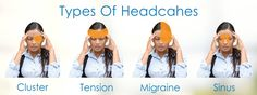 Types of headaches and there treatments. Refer: http://orofacialpain.in/treatments/headache-treatment.php