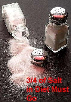 Low Salt Diet Plan - Food Lists - Best and Worst Foods for Sodium