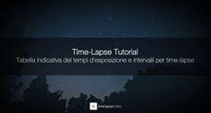 TUTORIAL Tabella indicativa dei tempi d'esposizione e intervalli per time-lapse http://timelapseitalia.com/mini-tutorial/tabella-indicativa-dei-tempi-desposizione-intervalli-timelapse/?utm_content=bufferd8bfe&utm_medium=social&utm_source=pinterest.com&utm_campaign=buffer  #timelapse