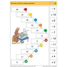 Sequencing Cards, Telling Time, Elementary Math, Speech Therapy, Worksheets, Kindergarten, Preschool, Nursery, Teaching