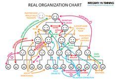 Managers, les leviers de motivation ne sont pas toujours ceux auxquels vous pensez !