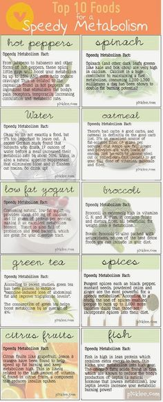 Naturally boost metabolism! Infographic: Top 10 Foods for a Speedy Metabolism