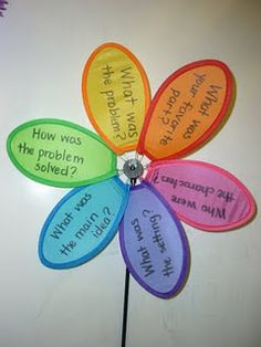Pinwheel with questions to ask after a story. How cute!!!!
