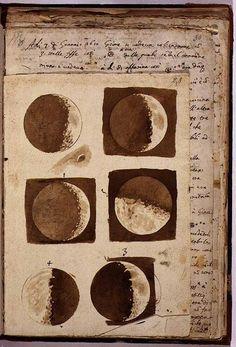 Galileo -framed drawings in room