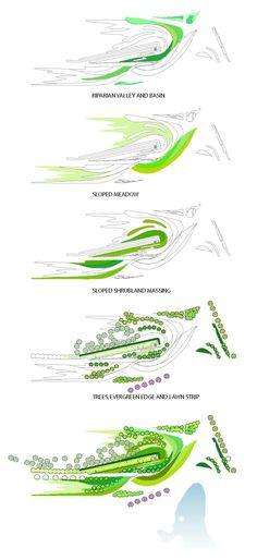 Centro de visitantes en el Jardín Botánico de Brooklyn / WEISS/MANFREDI Architecture/ Landscape/ Urbanism Brooklyn Botanic Garden Visitor Center / WEISS/MANFREDI Architecture/ Landscape/ Urbanism – Plataforma Arquitectura