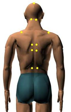 Acupressure Points for Relieving High Blood Pressure.