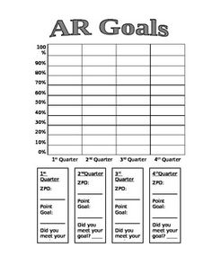 Found this FREE download on Teacherspayteachers.com to have students keep track of their AR goals. :)