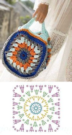 Crochet Stitches Chart, Crochet Square Patterns, Crochet Cardigan Pattern, Crochet Squares, Crochet Granny, Stitch Patterns, Knit Crochet, Granny Square Bag, Yarn Thread