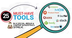 25 Must-Have Tools In A Social Media And Content Marketer's Stack