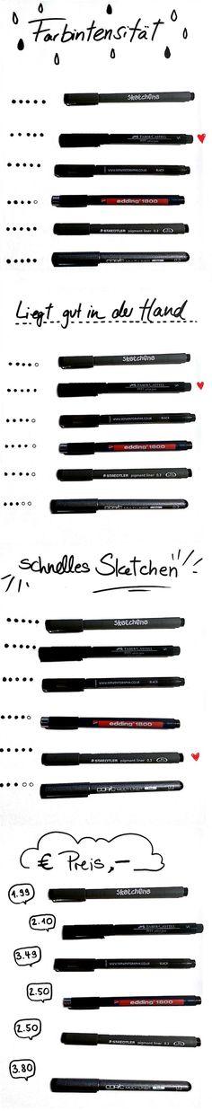 Stifte für Sketchnotes - diese Fineliner habe ich getestet