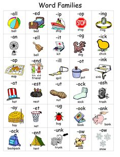 Colorful chart will help students understand word families! Terrific resource for both reading and writing. Twenty-five most common word families a. Reading Strategies, Reading Activities, Reading Lessons, Kindergarten Reading, Kindergarten Activities, Writing Folders, Teaching Phonics, Teaching Resources, Phonics Words