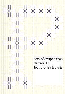 http://vavipetitmonde.free.fr/IMAGES/grilles%20gratuites/2006/abchardanger/p.JPG