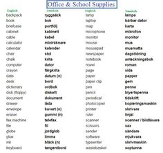 Office and school supplies. English - Swedish