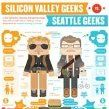 Seattle vs. Silicon Valley: The debate continues (but this time with outsiders weighing in) - this is HEE-larious!