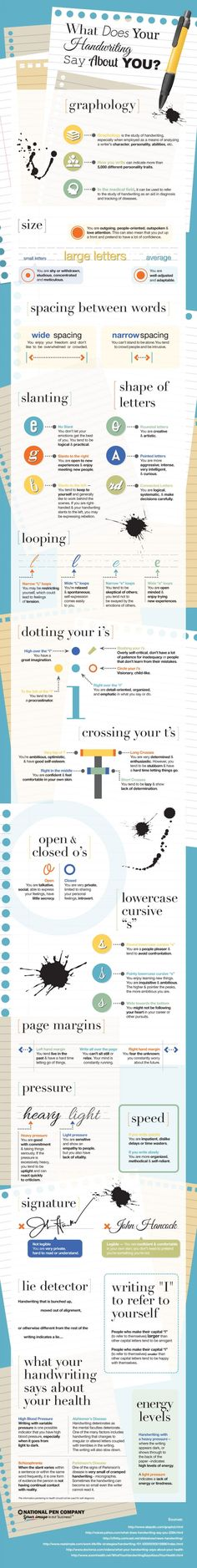 What Does Your Handwriting Say About You? #Infographic #infografía