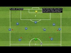 Work on attacking from the flanks and patterns of play with this drill comes from Smedley's Soccer Site. Football Coaching Drills, Soccer Training Drills, Soccer Workouts, Soccer Drills, Liverpool Fc, Play, Patterns, Sports, Training