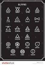 Afbeeldingsresultaat voor glyphs meaning