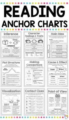 These anchor charts are a must have in any upper elementary reading classroom. These ready made posters will save teachers so much time and help students remember important comprehension strategies and skills such as how to make an inference, identifying main idea, determining point of voice, making connections and more! Reading Lessons, Reading Skills, Teaching Reading, Guided Reading, Teaching Time, Reading Intervention, Writing Lessons, Reading Strategies Posters, Reading Comprehension Strategies