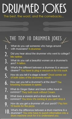 Drummer Zone Sign - Drum Gifts and Gift Ideas for Drummers. Description from pinterest.com. I searched for this on bing.com/images