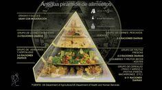 la-antigua-piramide-alimentos