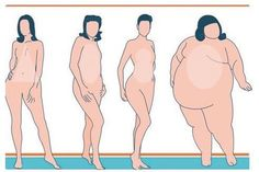 Factorii de risc pentru venele in panza de paianjen (telangiectazii)