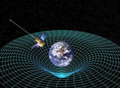 Einsteins theory of general relativity predicted that the space-time around Earth would be not only warped but also twisted by the planets rotation. Gravity Probe B showed this to be correct.