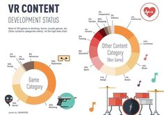 RT @Andy_Stardust: Nice overview about types of #VR content in development #VirtualReality https://t.co/BzHJkTnMbk