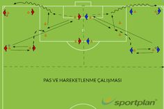 Passing Combination and Movement One Touch Ball Soccer Training Drills, Football Drills, Barcelona Training, Soccer Practice, Shin Splints, Fc Barcelona, Coaching, Sports, Touch