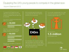 Government infographic - AS2013. Equipping the UK's young people to compete in the global race.