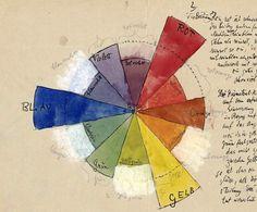 Johannes Itten Farbenkugel in sieben Lichtstufen und zwölf Tönen 70 Plakat
