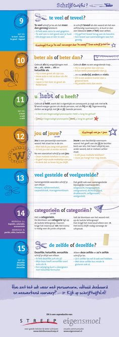 Education and so on .: Infographics: The 15 most common language . - Back to School School Info, Back To School, Kids Education, Higher Education, Primary Education, Childhood Education, Coaching, Learn Dutch, Dutch Language