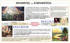 1-22 ΑΠΟΚΑΛΥΨΗ Revelation.ΠΡΟΦΗΤΕΣ ΚΑΙ ΠΡΟΦΗΤΕΙΑ