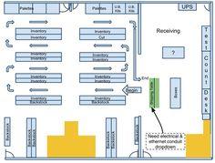 Warehouse Floor Plan Template Beautiful Small Warehouse Garage organization – Effect Template Warehouse Floor Plan, Warehouse Layout, Warehouse Office, Warehouse Design, Warehouse Automation, Visual Management, Warehouse Solutions, Warehouse Logistics, Simple Business Plan Template