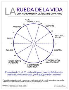 herramienta de coaching
