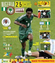 ARG vs. Nigeria miércoles 25/6 13hs