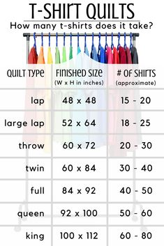 Free T-Shirt Quilt Patterns and Guide Most of us own collections of t-shirts—t-shirt quilts are a gr Quilting Tips, Quilting Projects, Patchwork Quilting, T-shirt Quilts, Girls Quilts, Pillos, Sewing Hacks, Sewing Tips, Sewing Tutorials