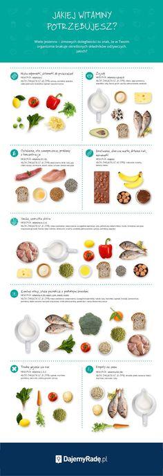 Czy wiesz, że żywność zawiera dziś od 20 do 90 proc. składników odżywczych mniej niż za czasów naszych przodków? Niedobór każdej z witamin ma negatywny wpływ na nasze zdrowie. Sprawdź, czy nie brakuje ich tobie! #dajemyrade
