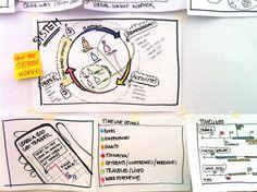 how the system works - service jam workshop