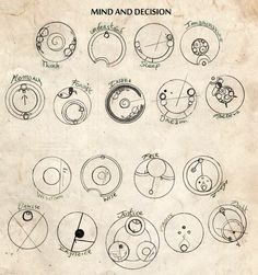 Tattoo Ideas / Gallifreyan: Mind and Decision I'm thinking a combo of Think, Dream, and Believe.